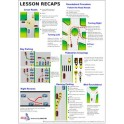 Full Colour Lesson Recaps