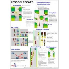 Full Colour Lesson Recaps
